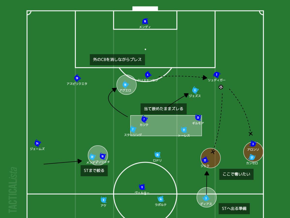 f:id:football-analyst:20210509155421p:plain