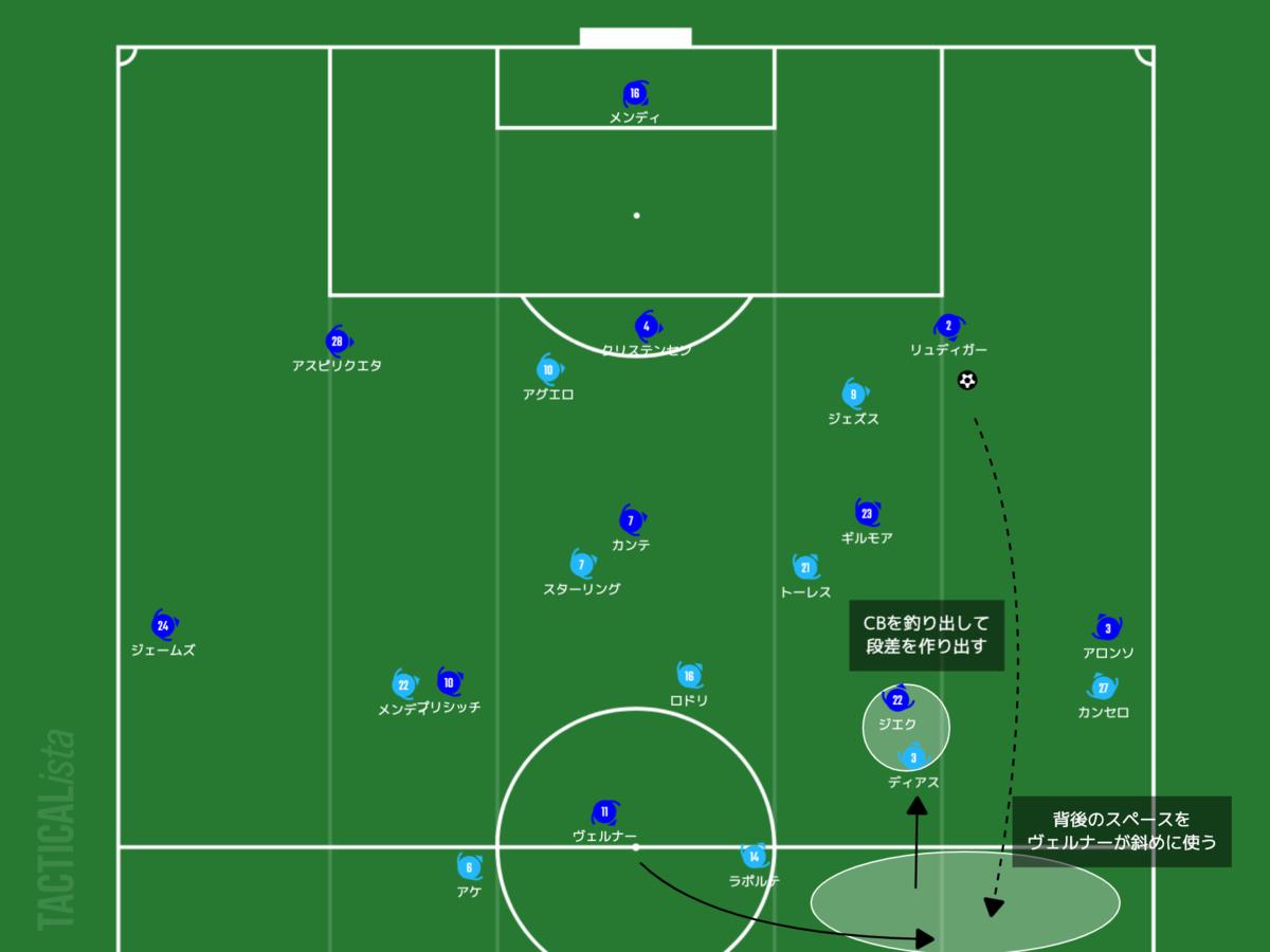 f:id:football-analyst:20210509161216p:plain