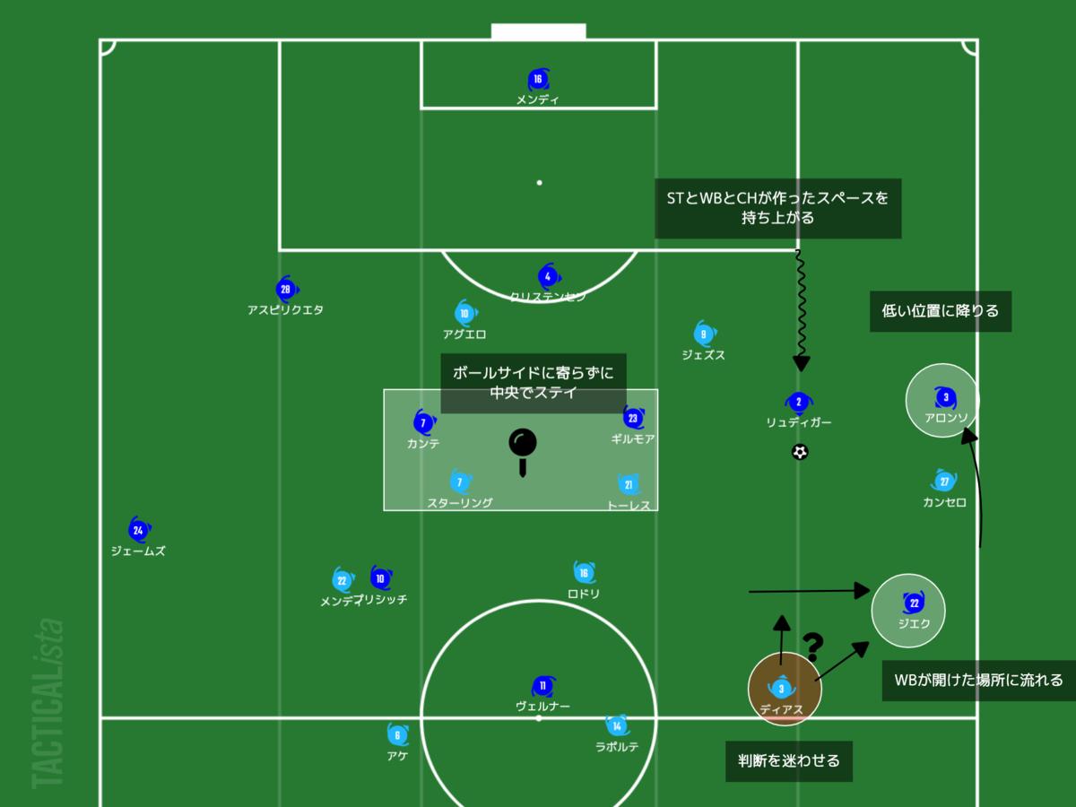 f:id:football-analyst:20210509161623p:plain