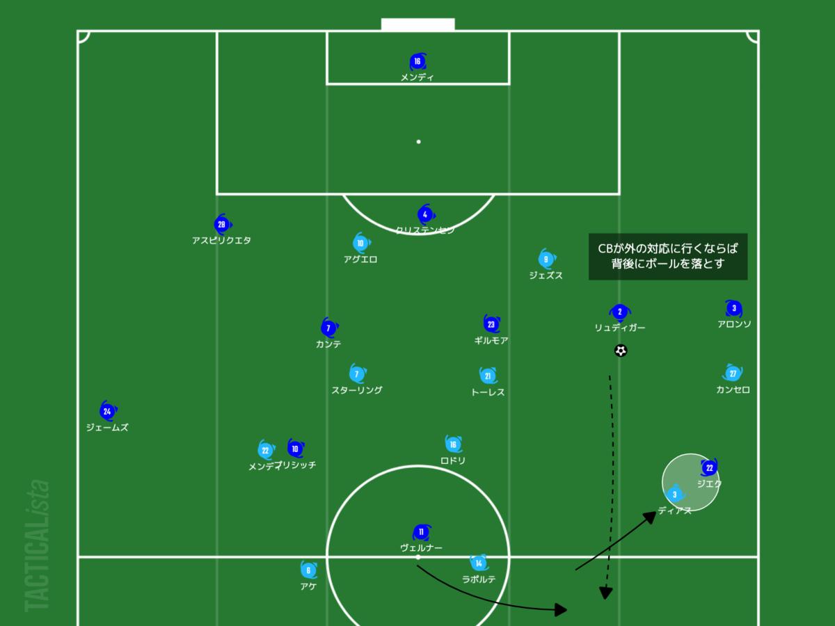 f:id:football-analyst:20210509161951p:plain