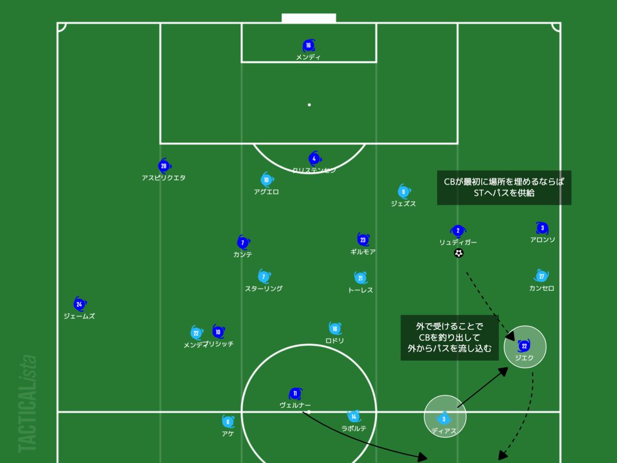 f:id:football-analyst:20210509162408p:plain
