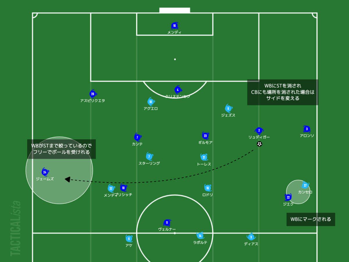 f:id:football-analyst:20210509162831p:plain