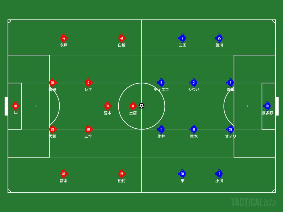 f:id:football-analyst:20210509204325p:plain