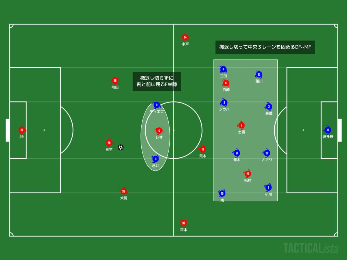 f:id:football-analyst:20210509211911p:plain