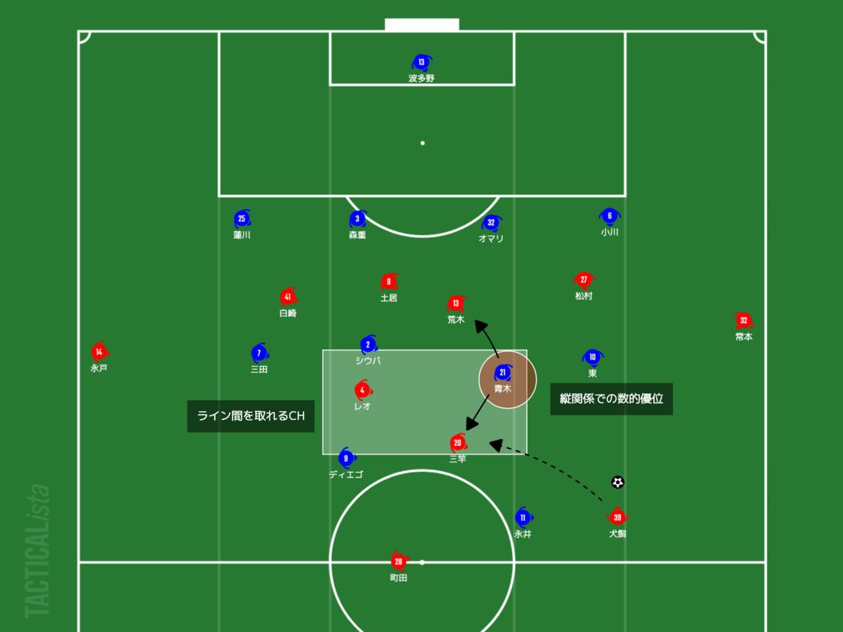 f:id:football-analyst:20210509221319p:plain