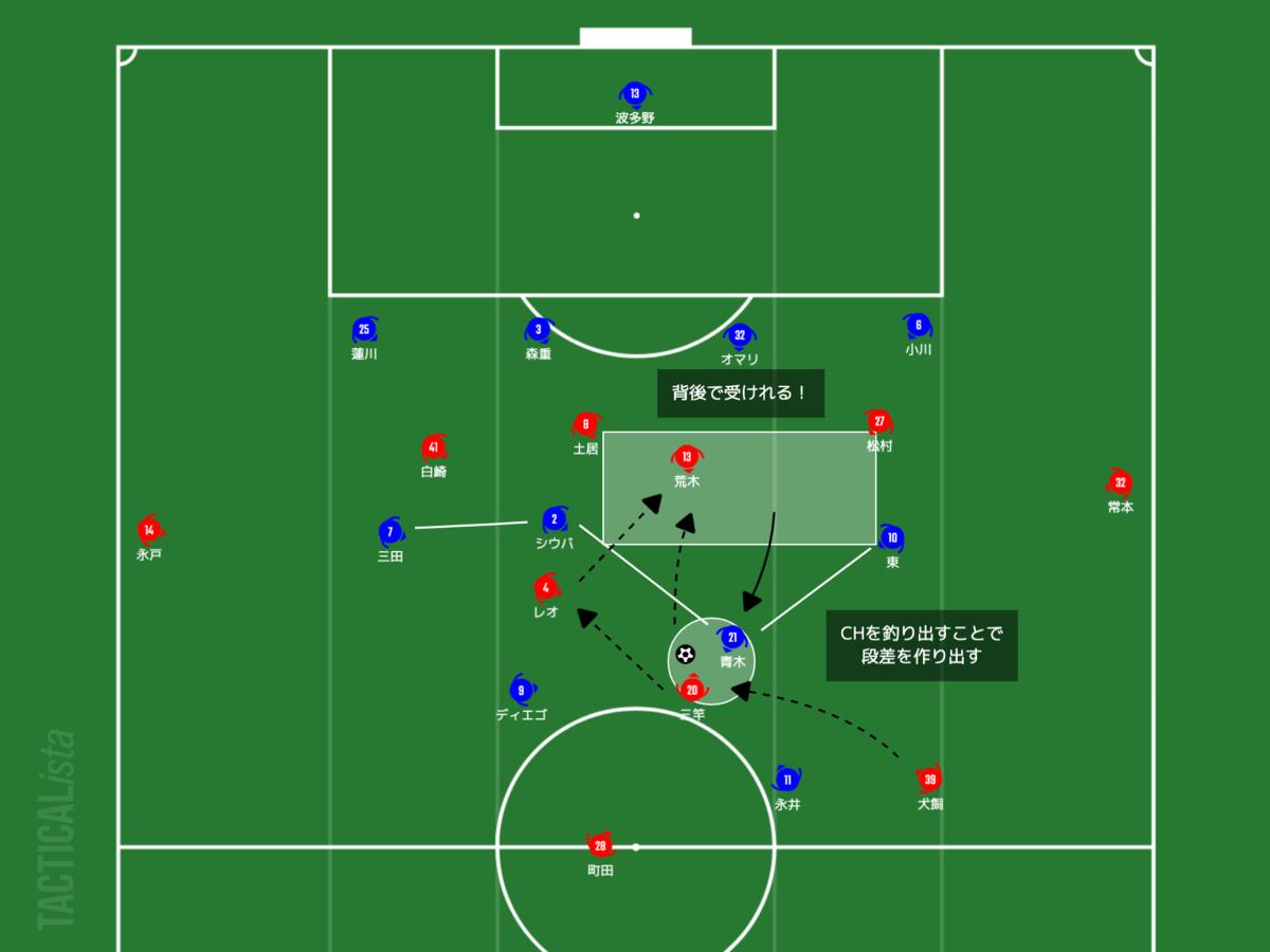 f:id:football-analyst:20210509221515p:plain