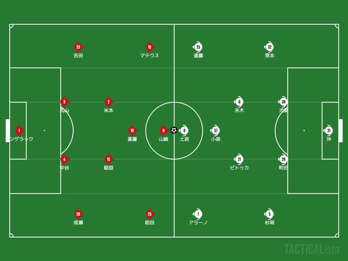 f:id:football-analyst:20210512214403p:plain