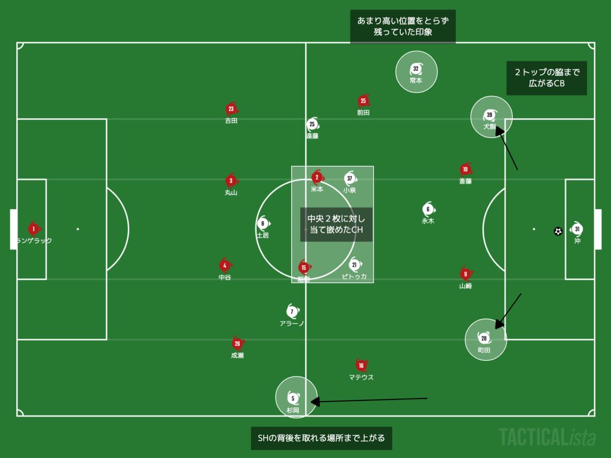 f:id:football-analyst:20210512221129p:plain