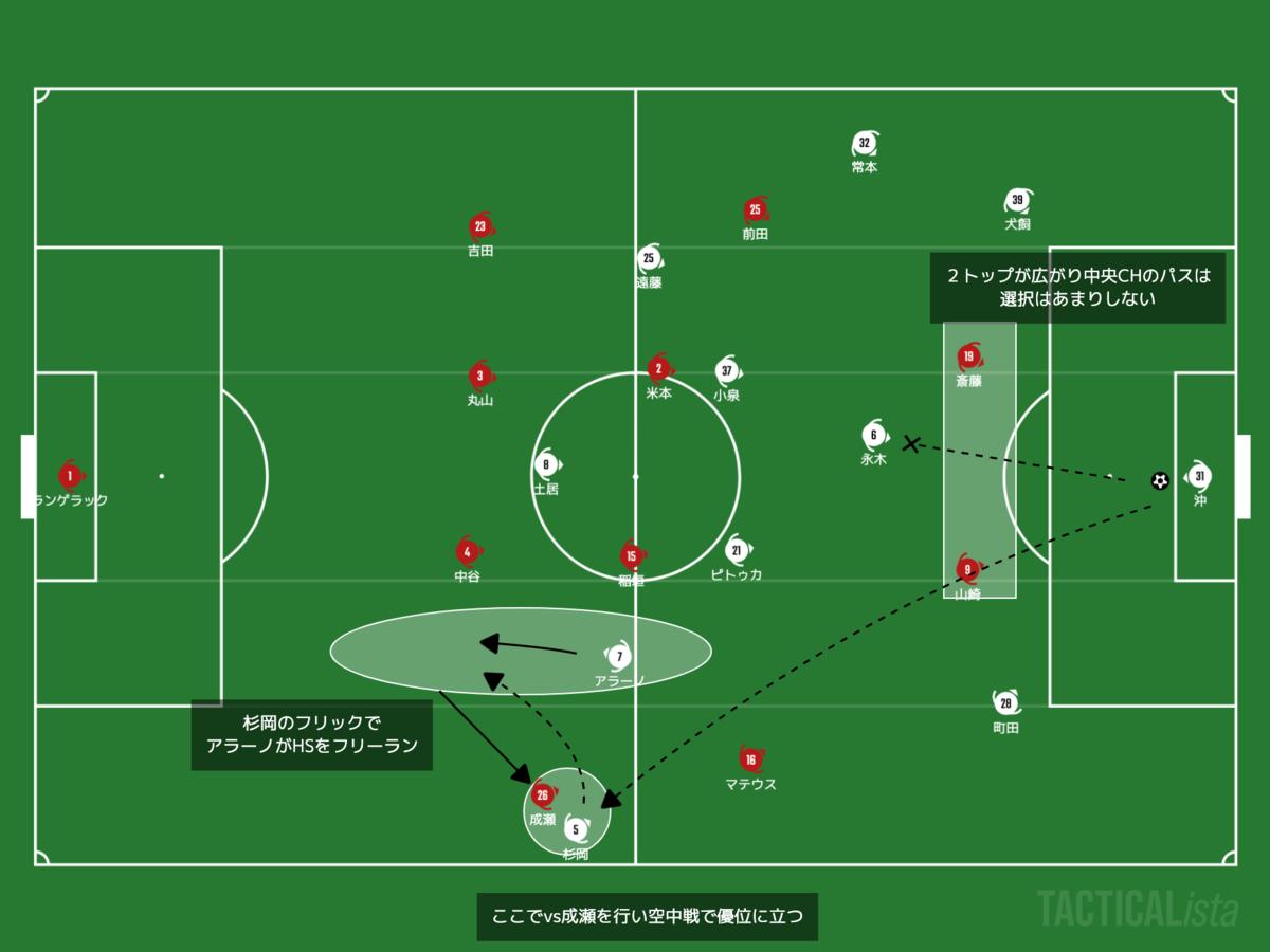 f:id:football-analyst:20210512221842p:plain