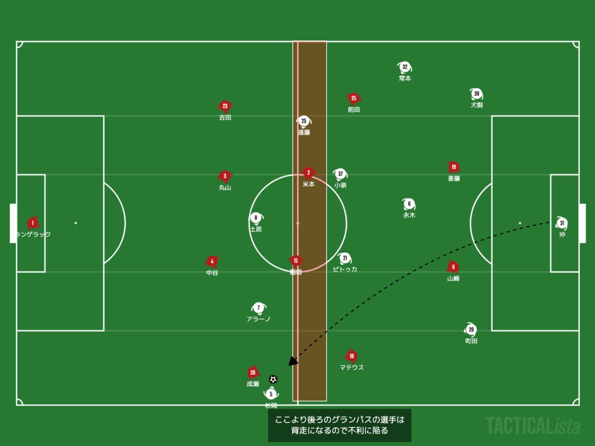 f:id:football-analyst:20210512222448p:plain