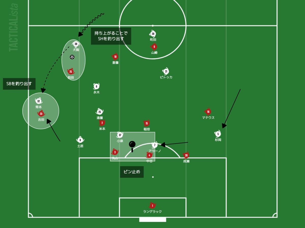 f:id:football-analyst:20210512230301p:plain
