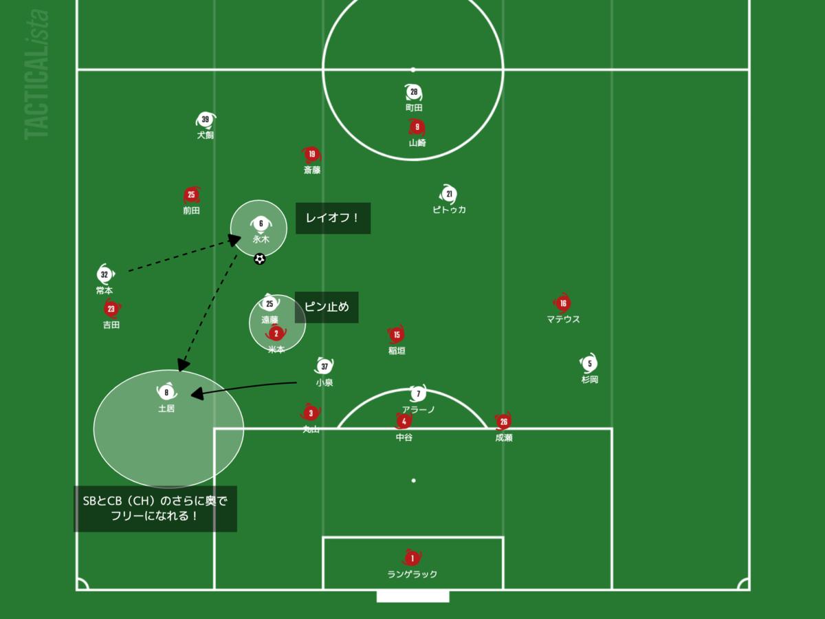 f:id:football-analyst:20210512230749p:plain