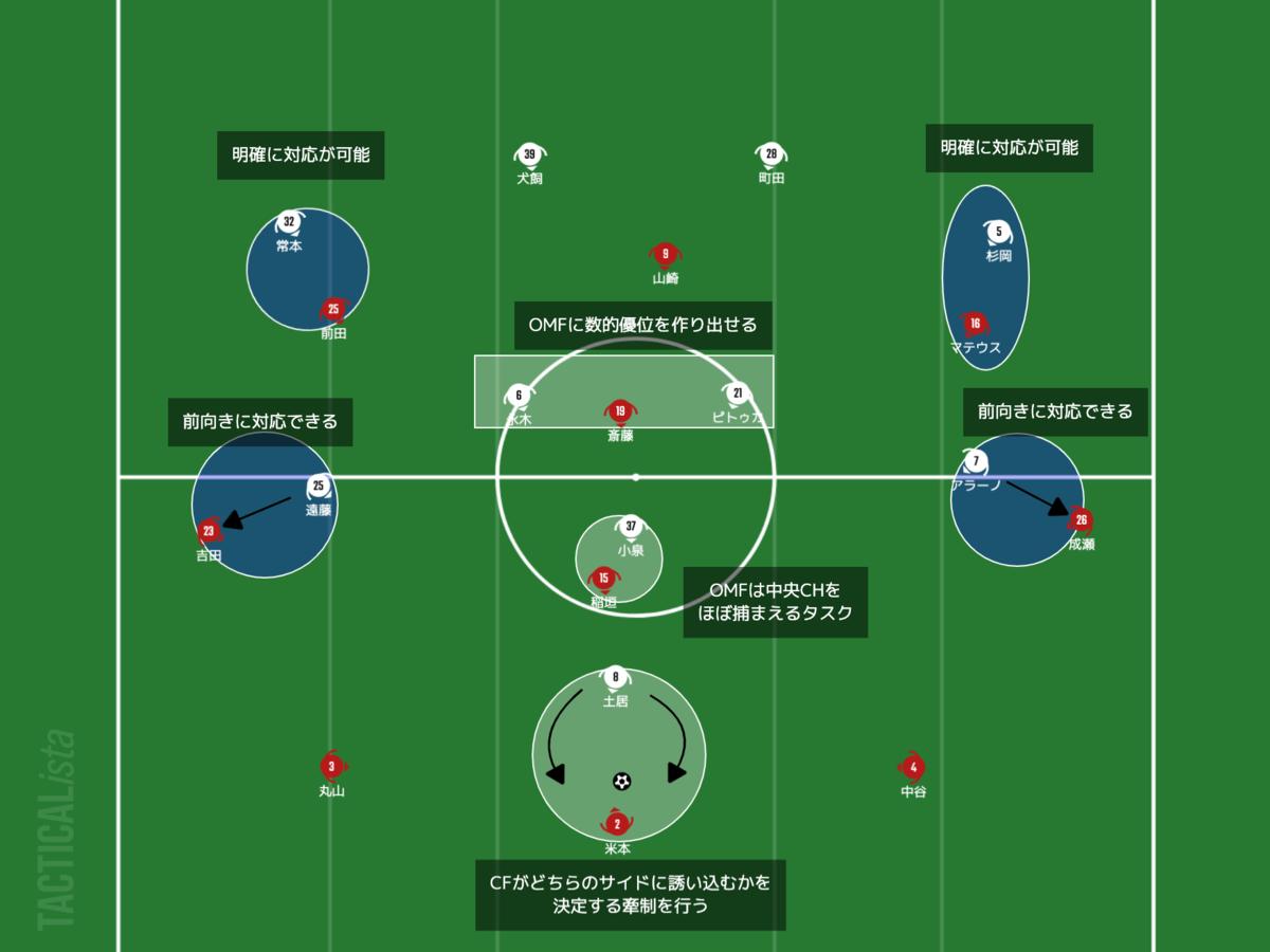f:id:football-analyst:20210512233427p:plain