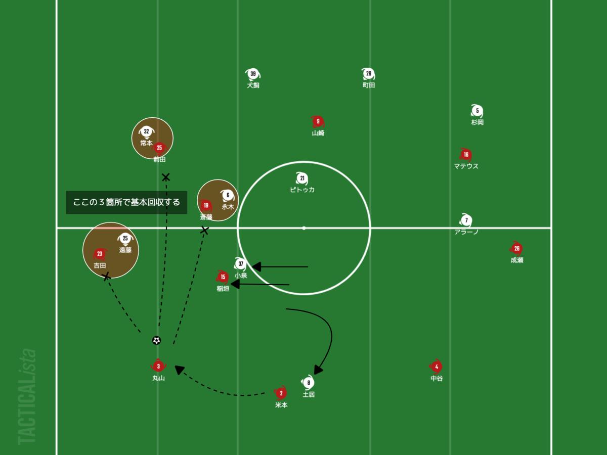 f:id:football-analyst:20210512233852p:plain