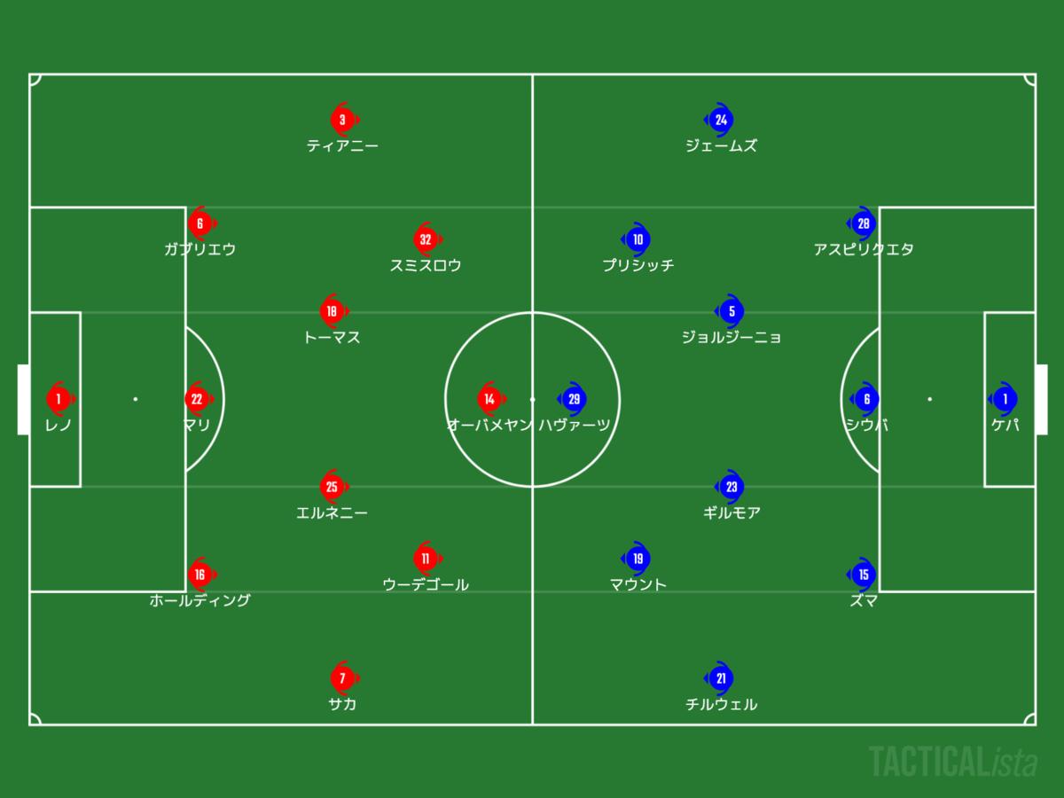 f:id:football-analyst:20210513111130p:plain