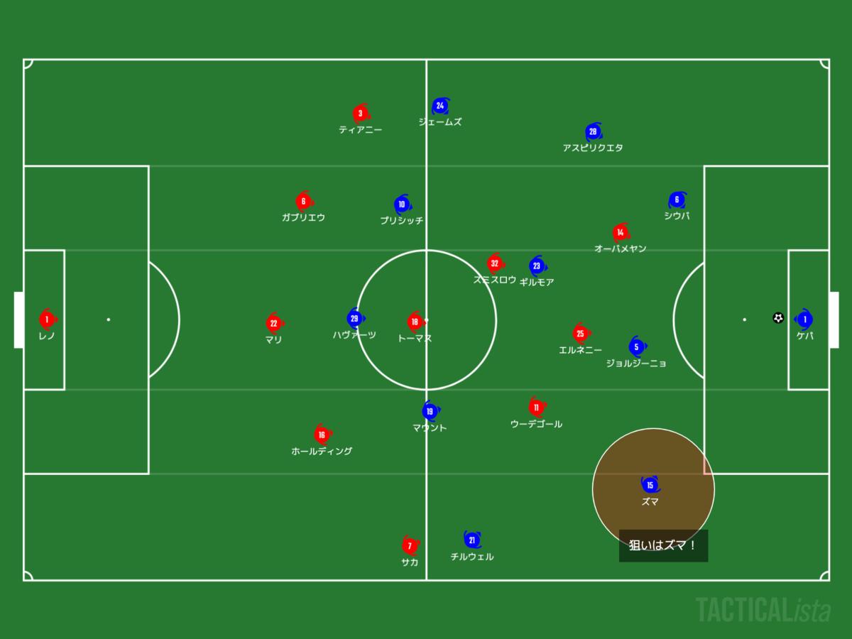 f:id:football-analyst:20210513123411p:plain