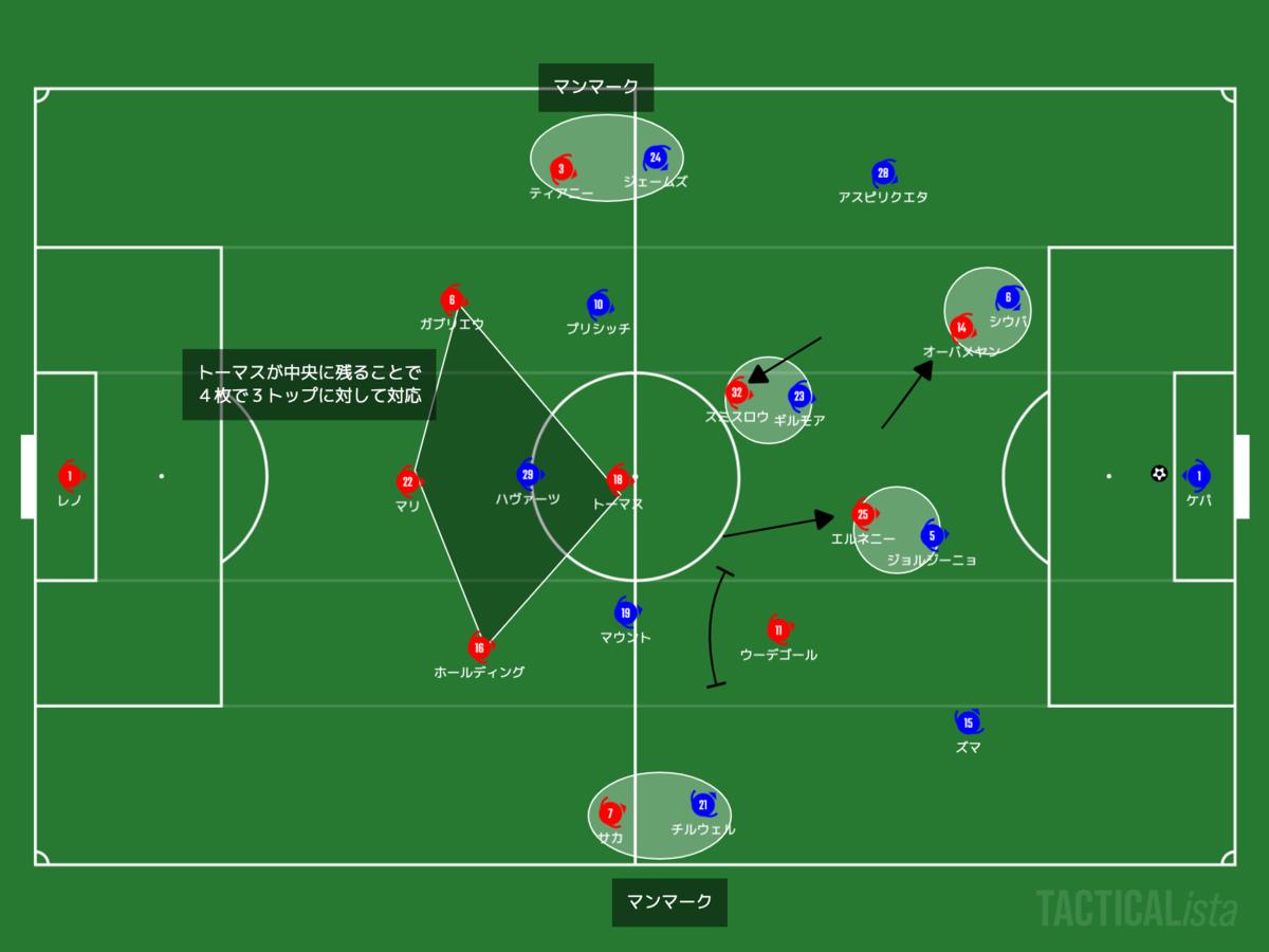 f:id:football-analyst:20210513123750p:plain