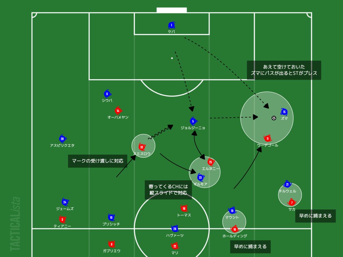 f:id:football-analyst:20210513125323p:plain