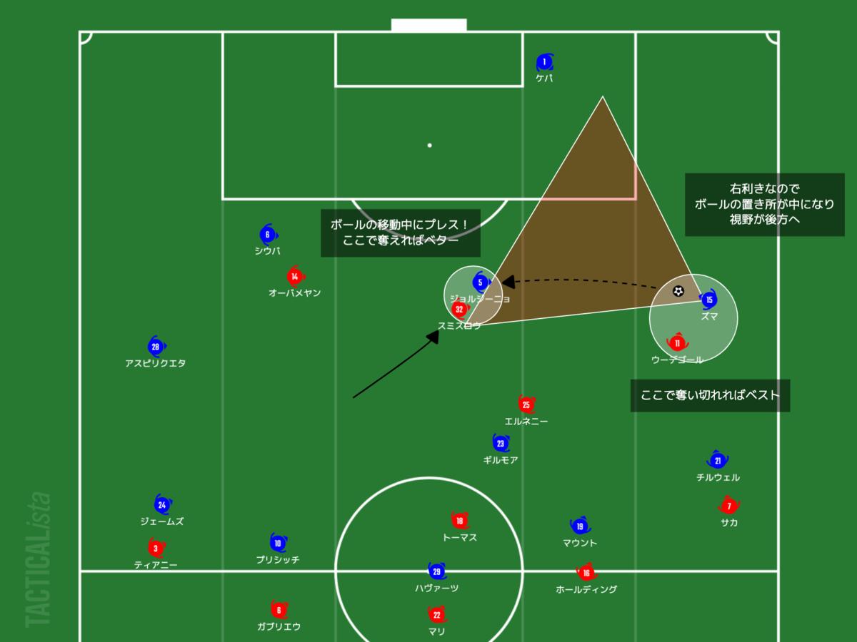 f:id:football-analyst:20210513125841p:plain