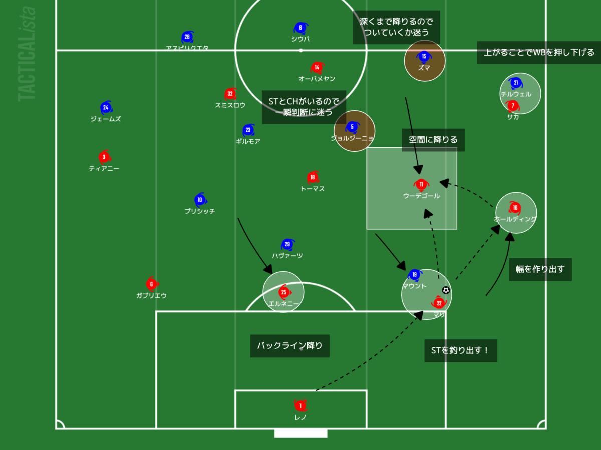 f:id:football-analyst:20210513130939p:plain
