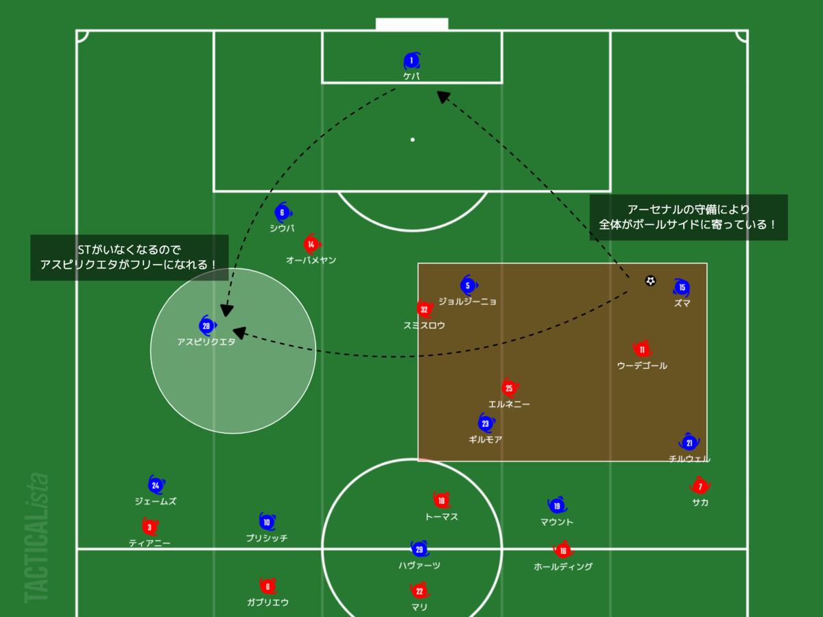 f:id:football-analyst:20210513133320p:plain