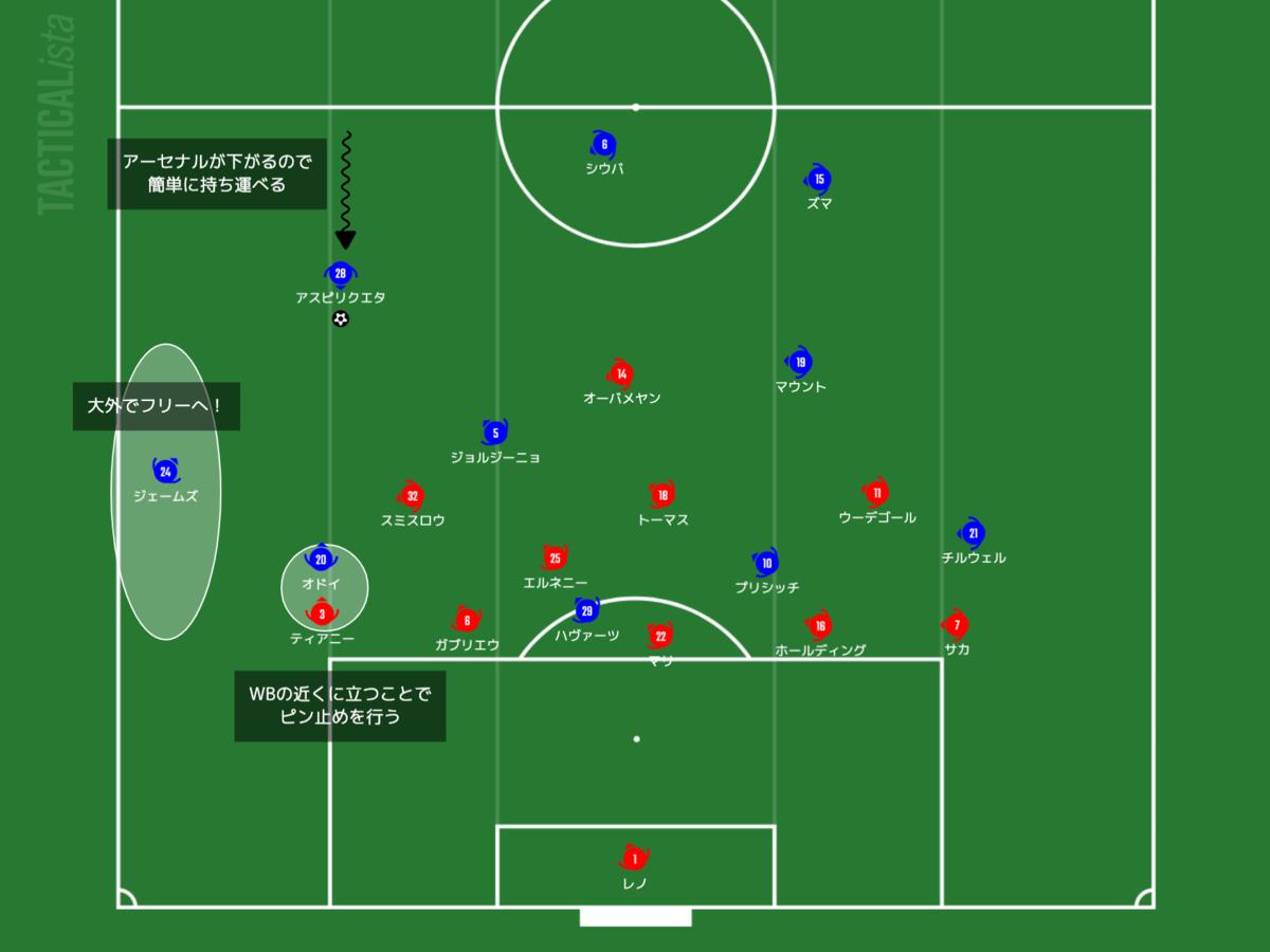 f:id:football-analyst:20210513141309p:plain