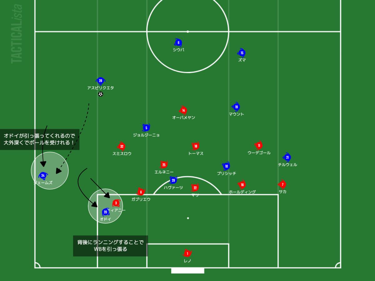 f:id:football-analyst:20210513141455p:plain