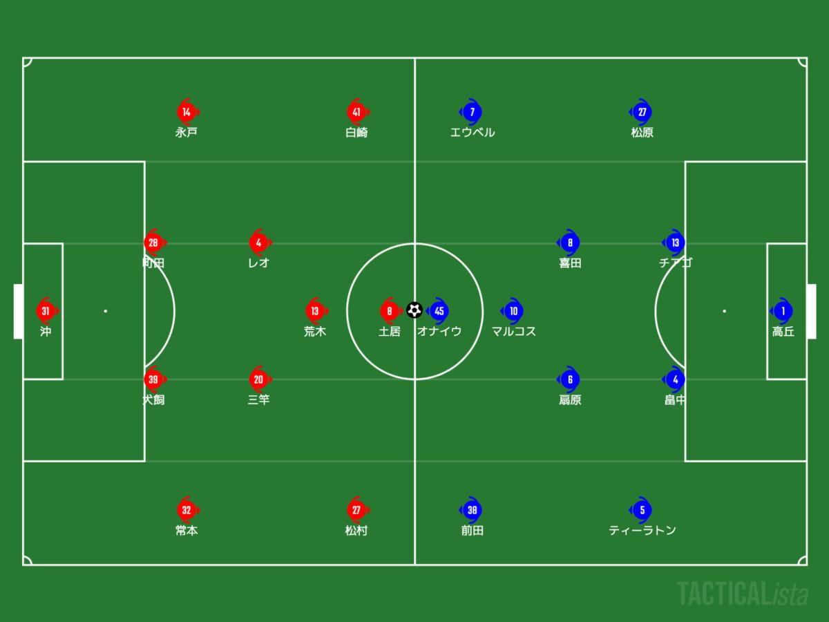 f:id:football-analyst:20210516070125p:plain