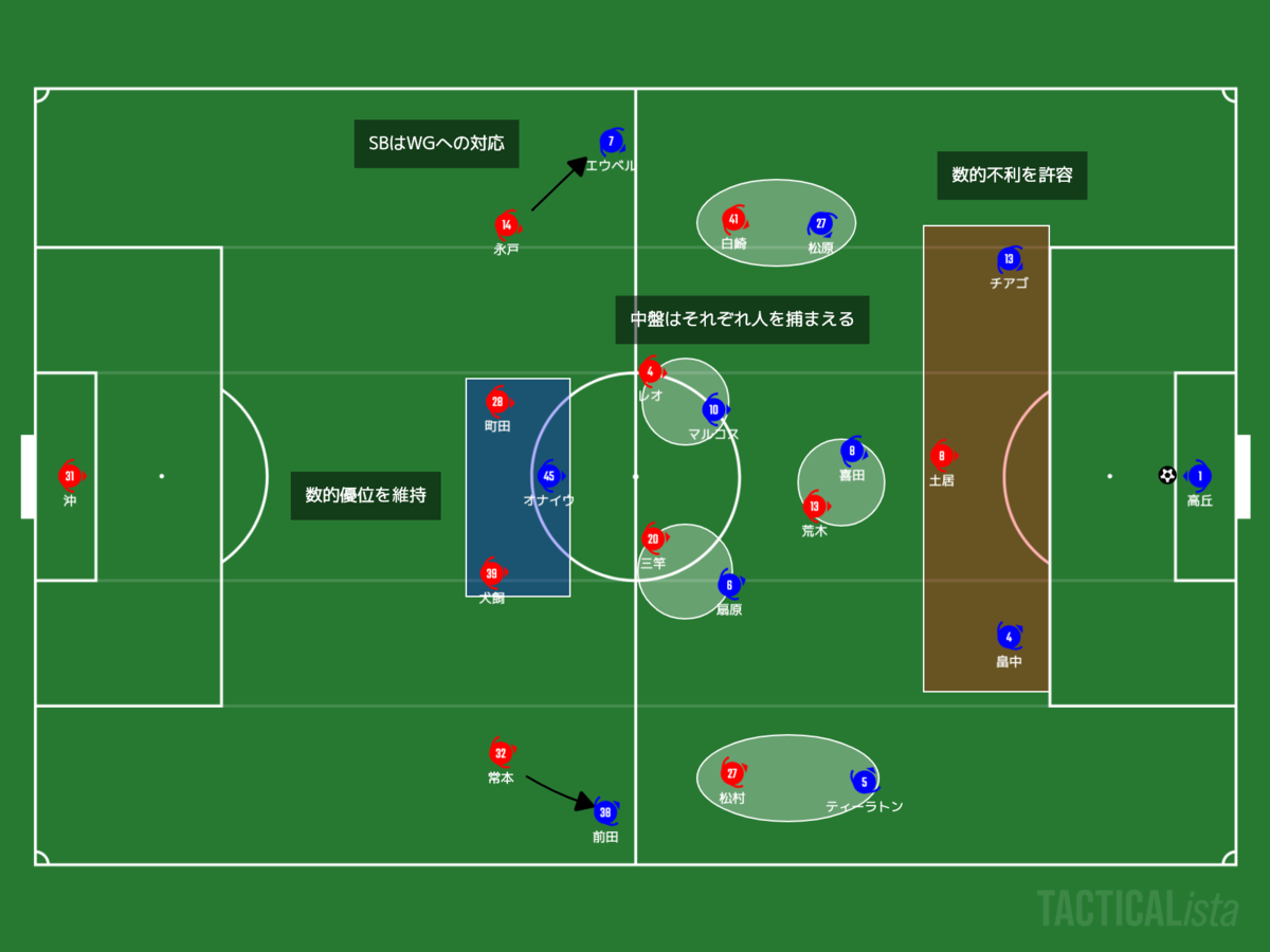 f:id:football-analyst:20210516072914p:plain