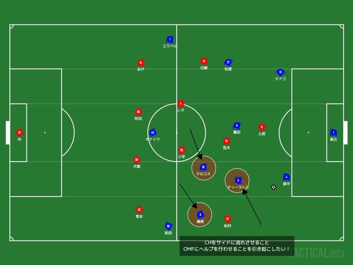 f:id:football-analyst:20210516073937p:plain
