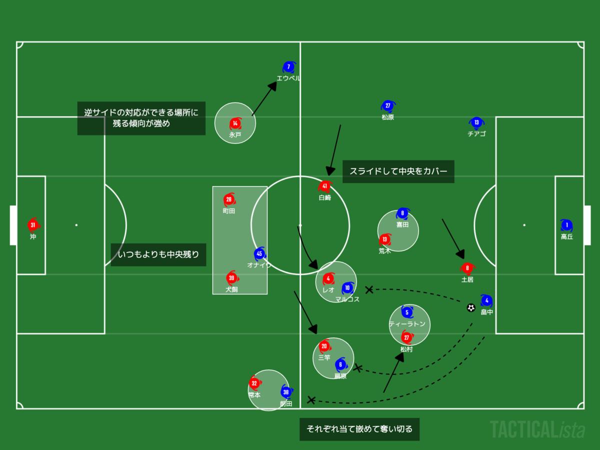 f:id:football-analyst:20210516074218p:plain