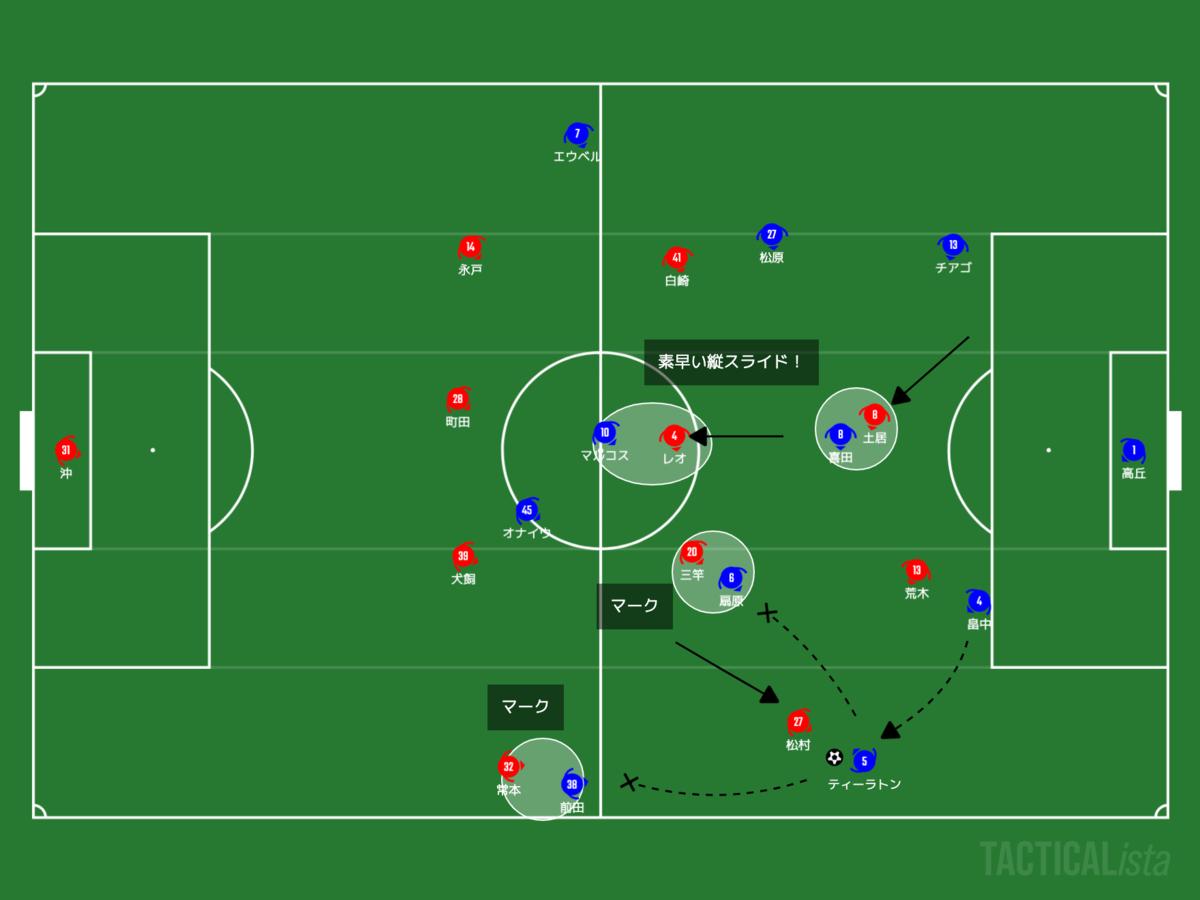 f:id:football-analyst:20210516075604p:plain