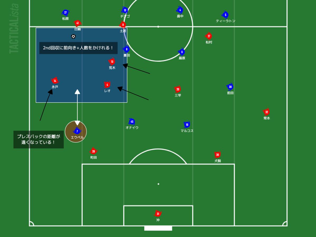 f:id:football-analyst:20210516084654p:plain