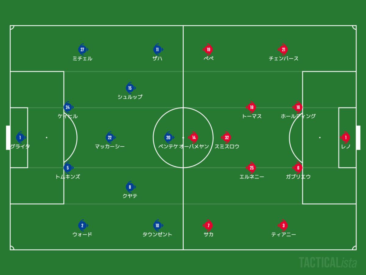 f:id:football-analyst:20210520110524p:plain