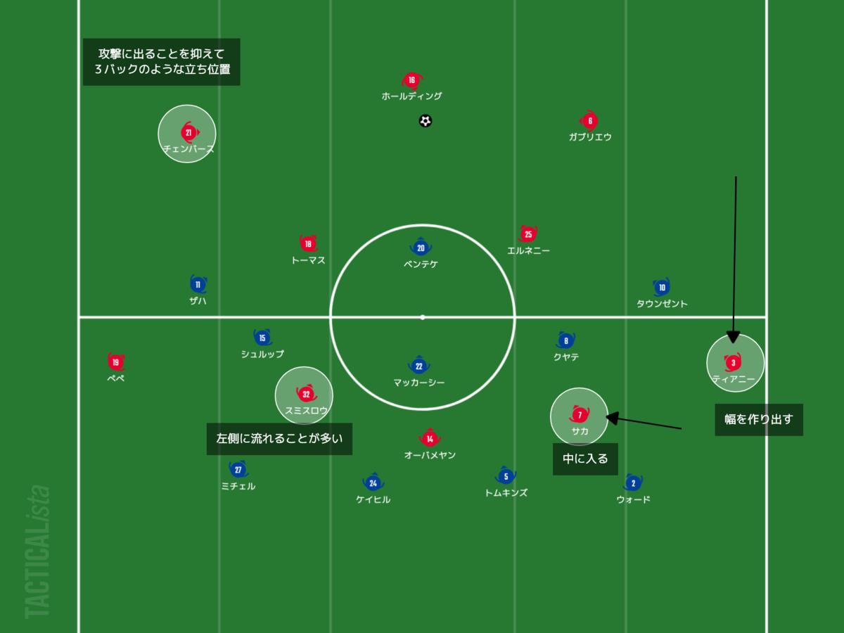 f:id:football-analyst:20210520111712p:plain