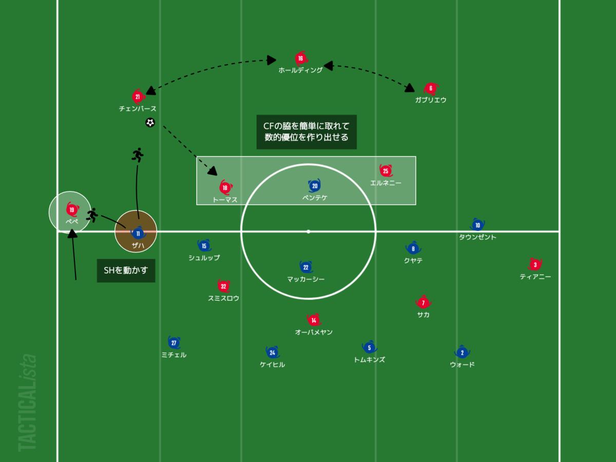 f:id:football-analyst:20210520112014p:plain