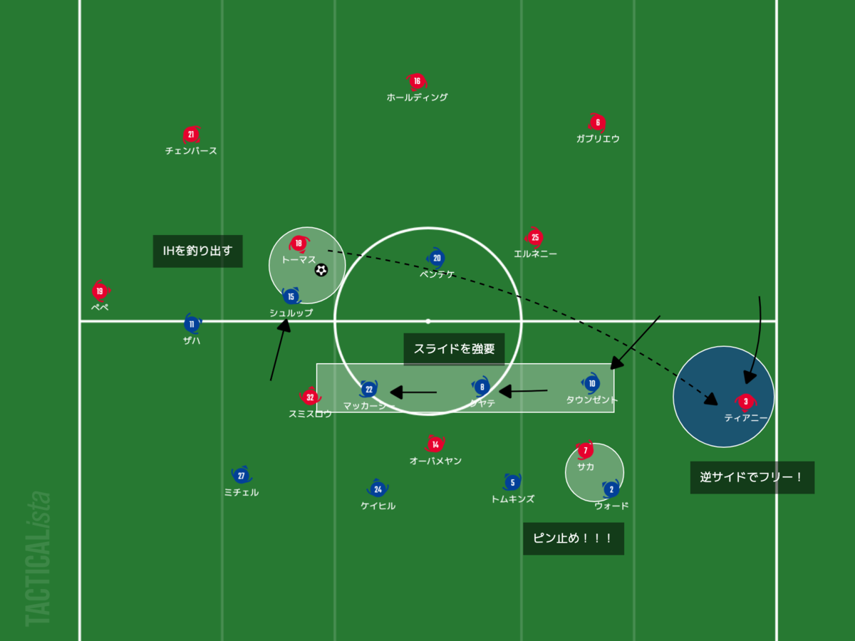 f:id:football-analyst:20210520112258p:plain