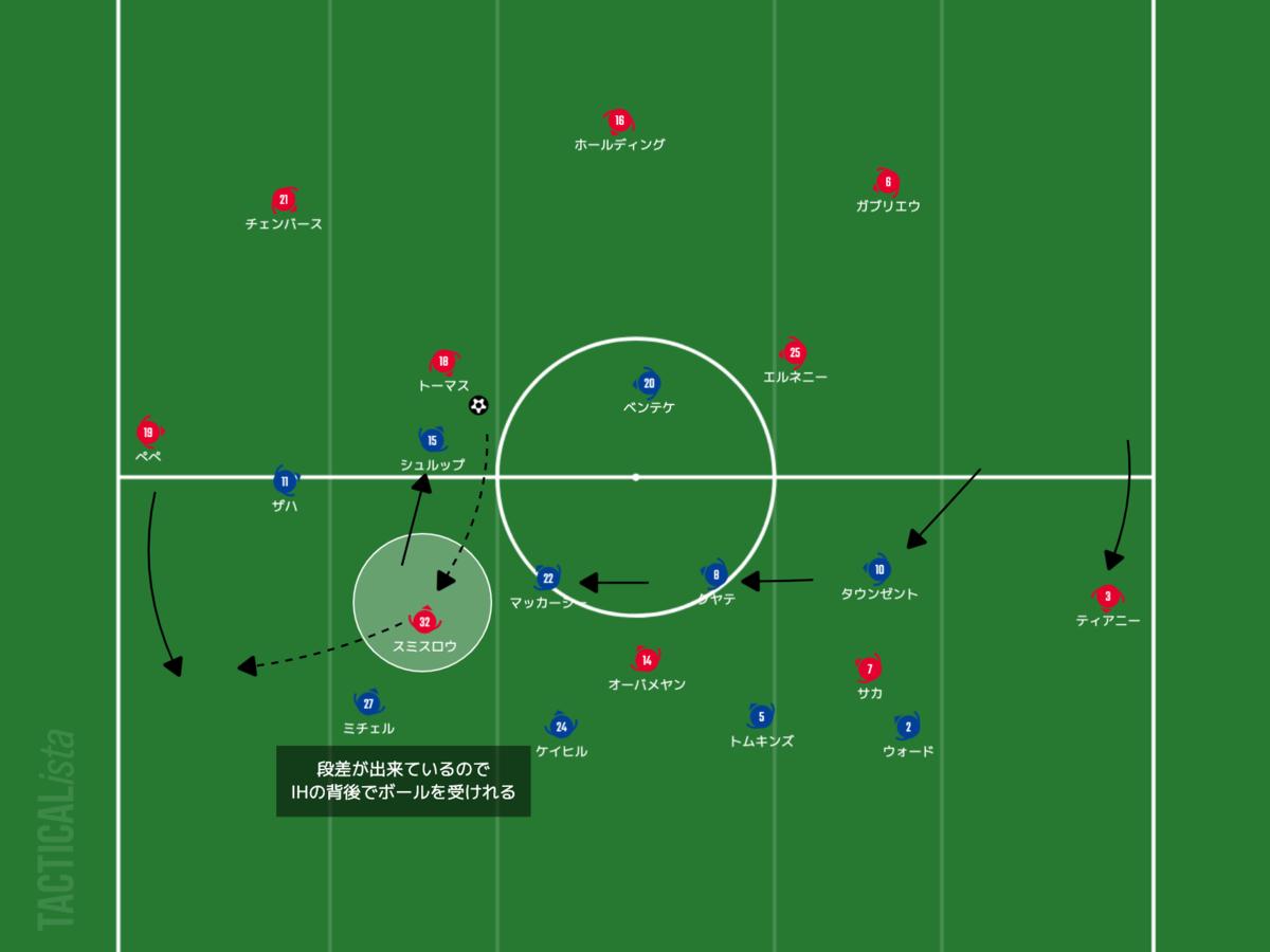 f:id:football-analyst:20210520112703p:plain