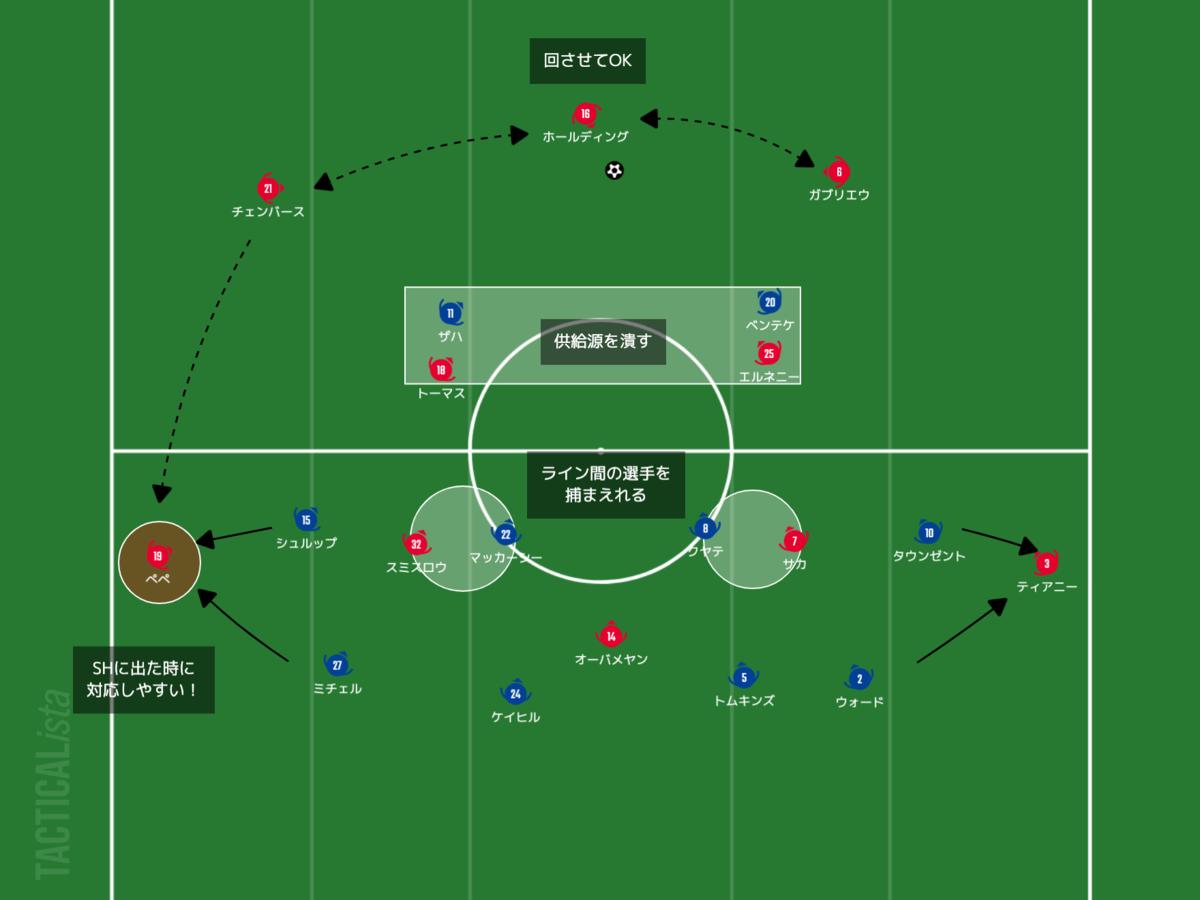 f:id:football-analyst:20210520114004p:plain