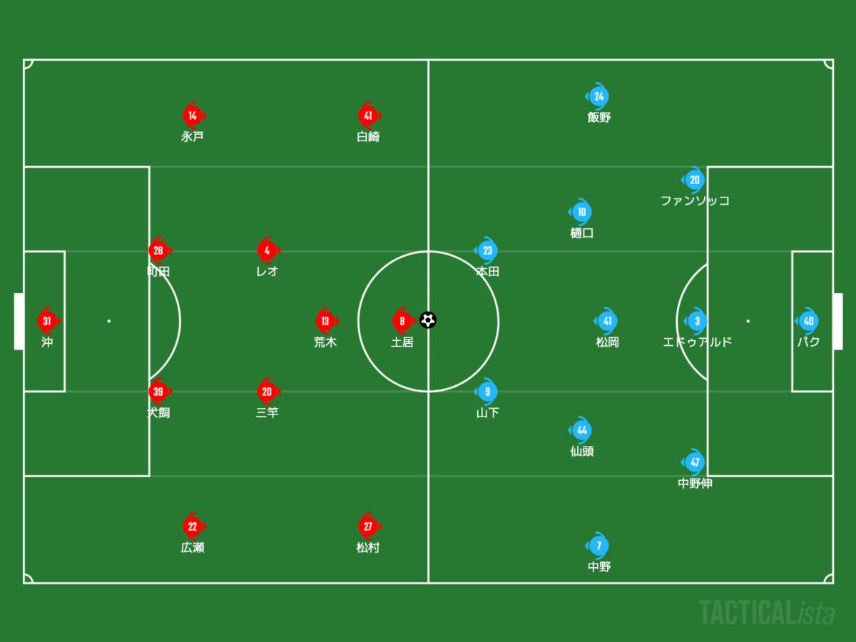 f:id:football-analyst:20210522230813p:plain