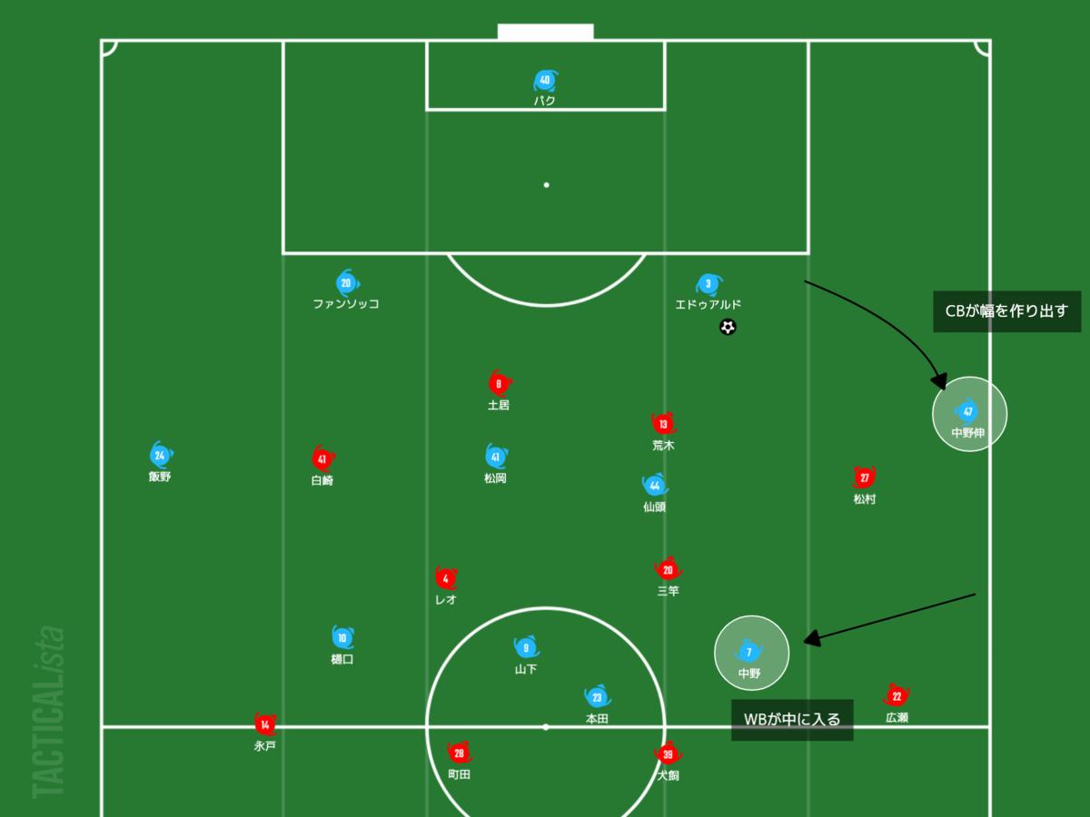 f:id:football-analyst:20210522233817p:plain