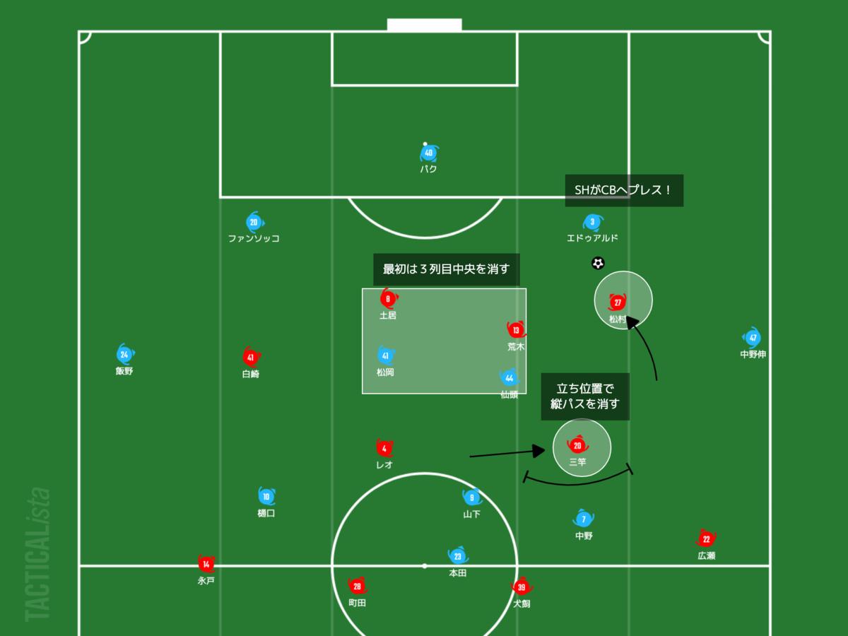 f:id:football-analyst:20210522235017p:plain