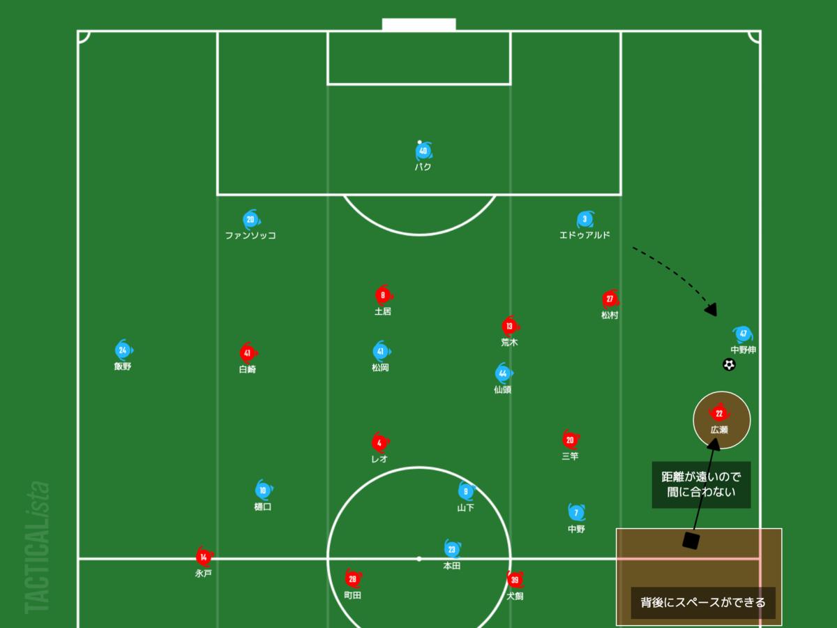 f:id:football-analyst:20210522235430p:plain