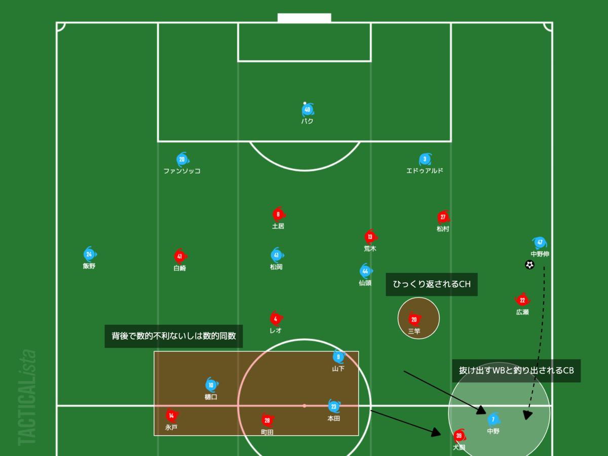 f:id:football-analyst:20210522235845p:plain