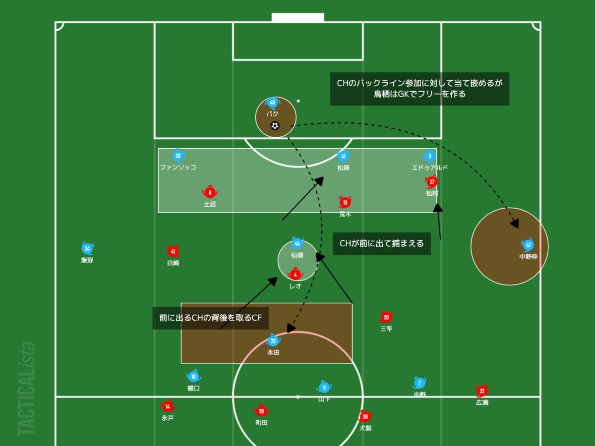 f:id:football-analyst:20210523000316p:plain