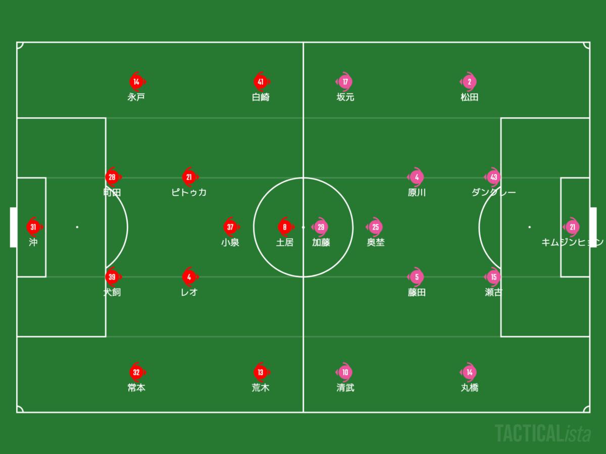 f:id:football-analyst:20210526212319p:plain