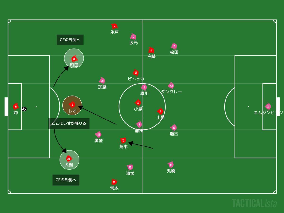 f:id:football-analyst:20210526215000p:plain