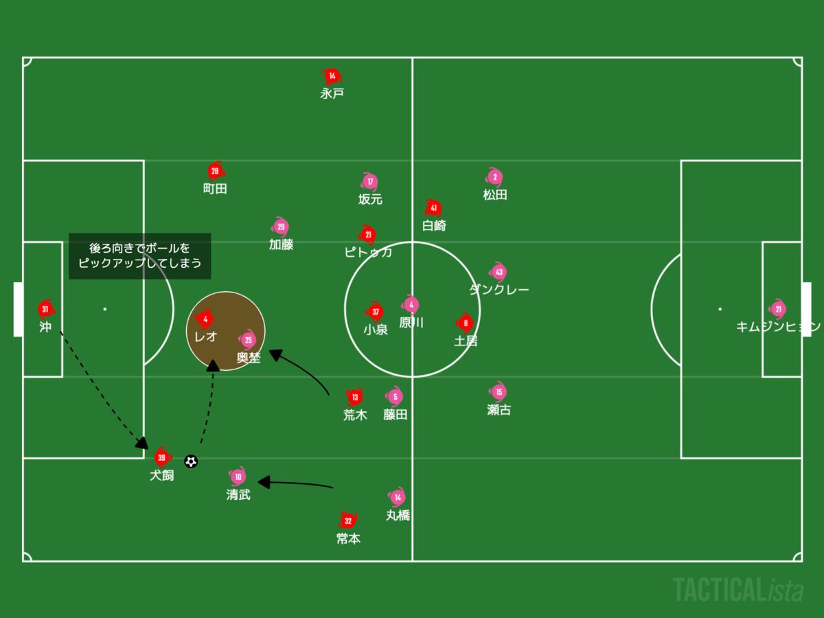 f:id:football-analyst:20210526215433p:plain