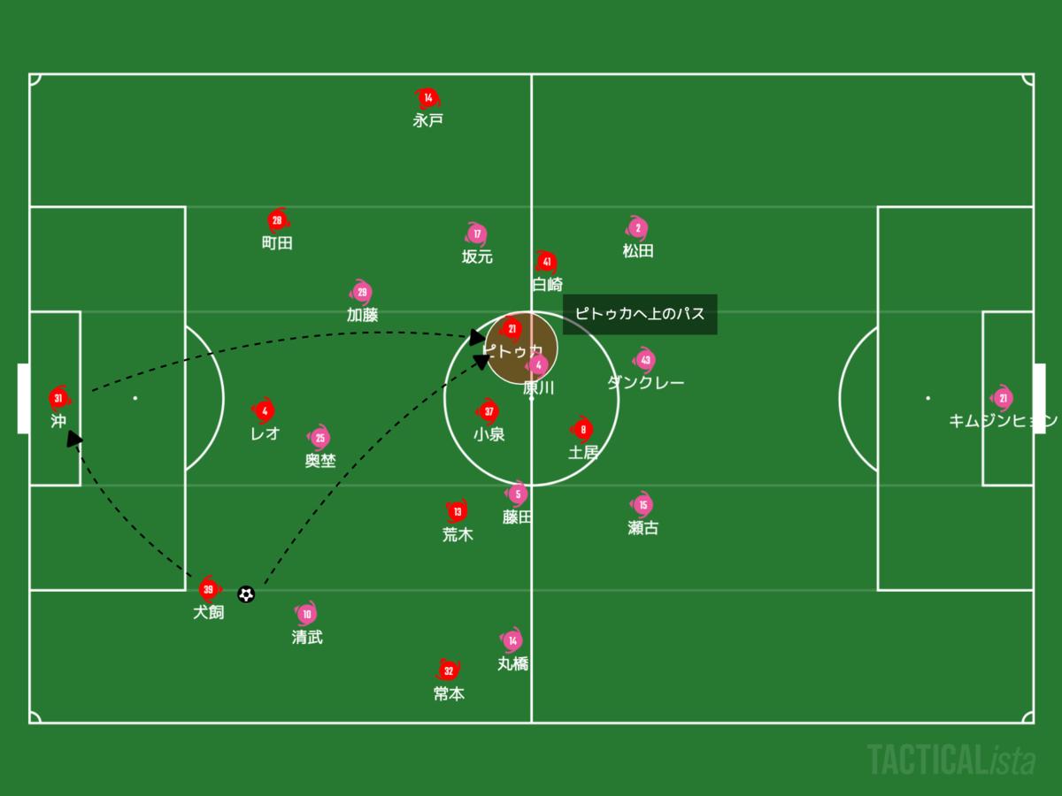 f:id:football-analyst:20210526215748p:plain