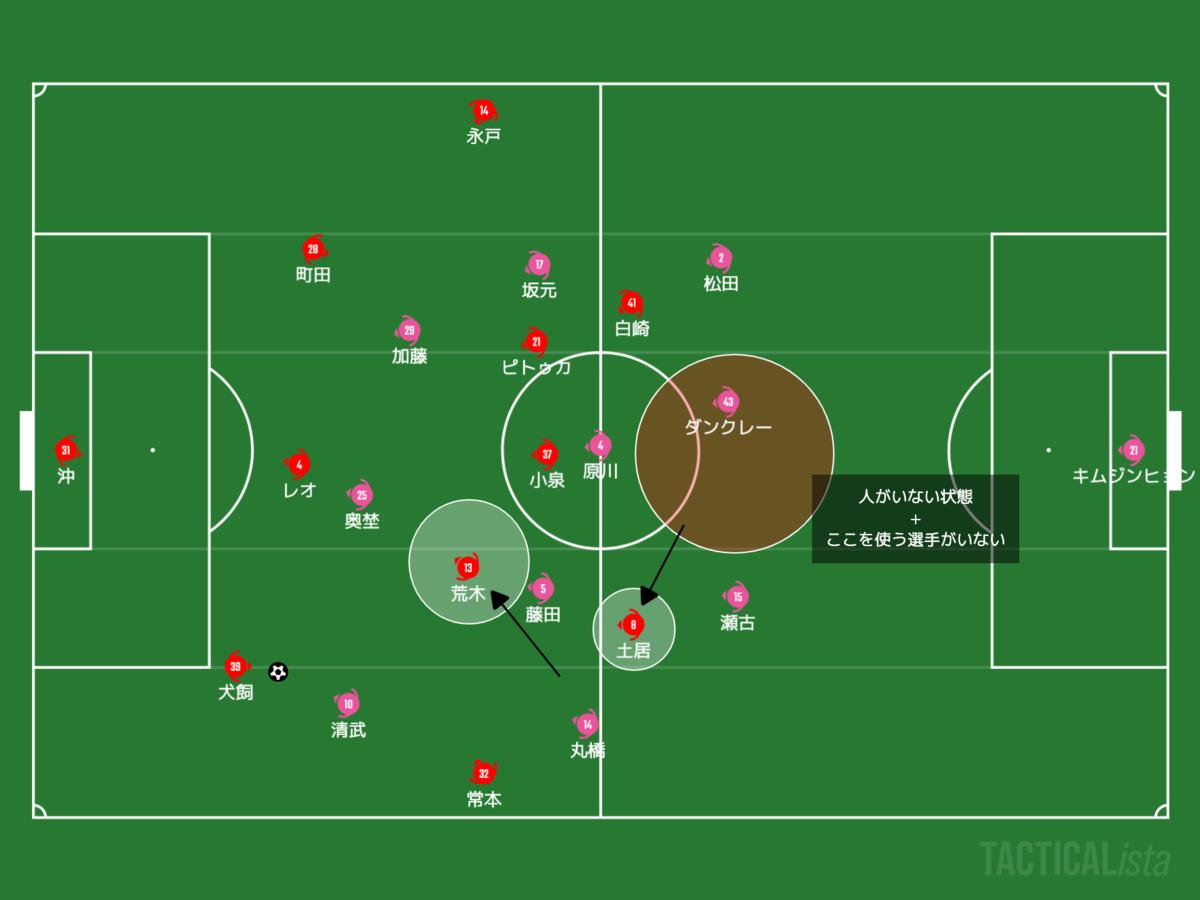 f:id:football-analyst:20210526221206p:plain